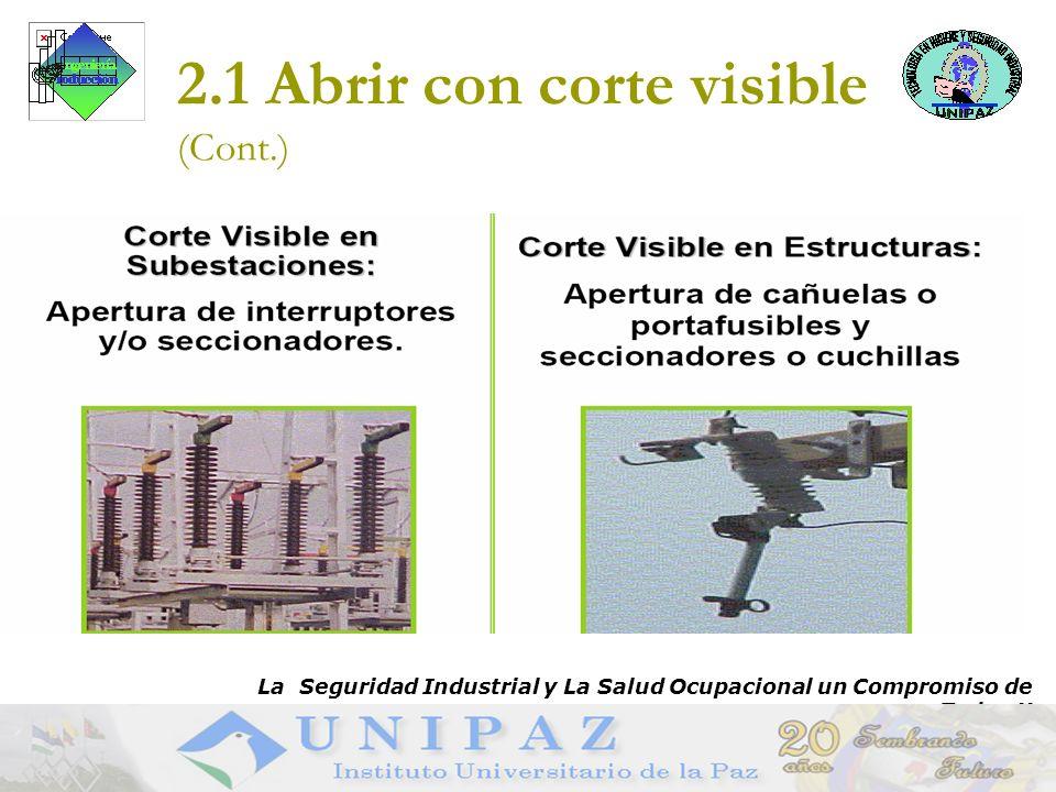 6 2.1 Abrir con corte visible (Cont.) DNPP - PPM12 - 01 La Seguridad Industrial y La Salud Ocupacional un Compromiso de Todos !!