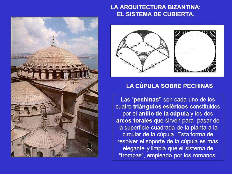LA ARQUITECTURA BIZANTINA: EL SISTEMA DE CUBIERTA. LA CÚPULA SOBRE PECHINAS Las pechinas son cada uno de los cuatro triángulos esféricos constituidos