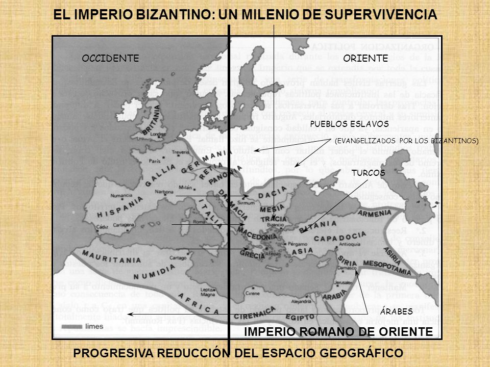 EL IMPERIO BIZANTINO: UN MILENIO DE SUPERVIVENCIA OCCIDENTEORIENTE PUEBLOS ESLAVOS ÁRABES (EVANGELIZADOS POR LOS BIZANTINOS) IMPERIO ROMANO DE ORIENTE