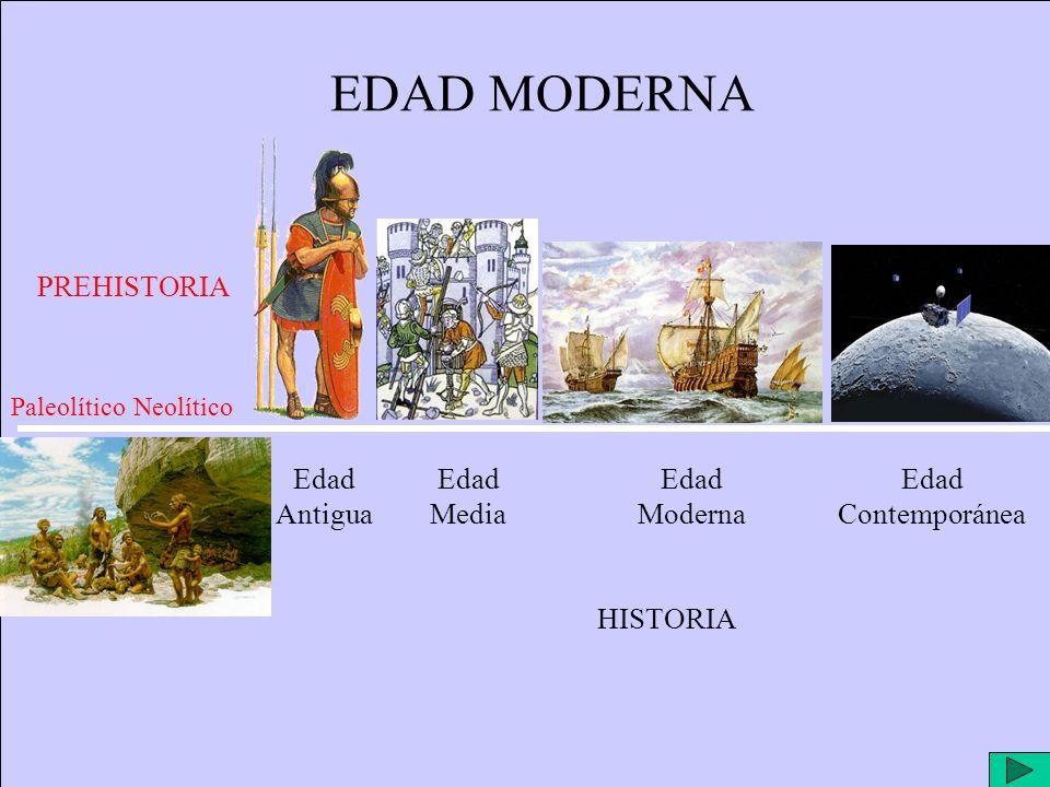 EDAD MODERNA PREHISTORIA HISTORIA PaleolíticoNeolítico Edad Antigua Edad Media Edad Moderna Edad Contemporánea