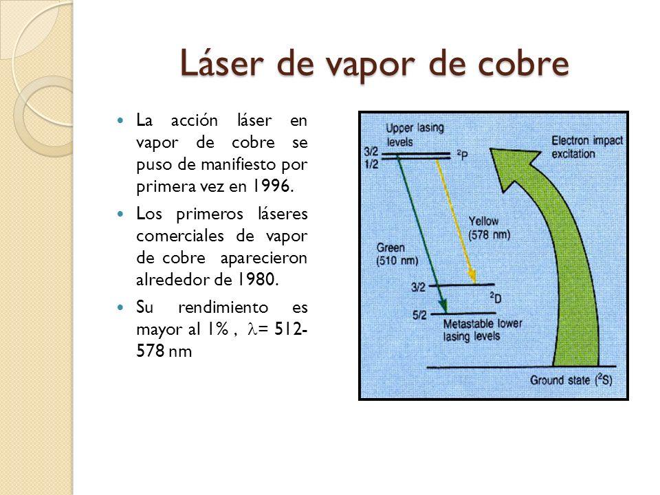 Láser de vapor de cobre La acción láser en vapor de cobre se puso de manifiesto por primera vez en 1996. Los primeros láseres comerciales de vapor de