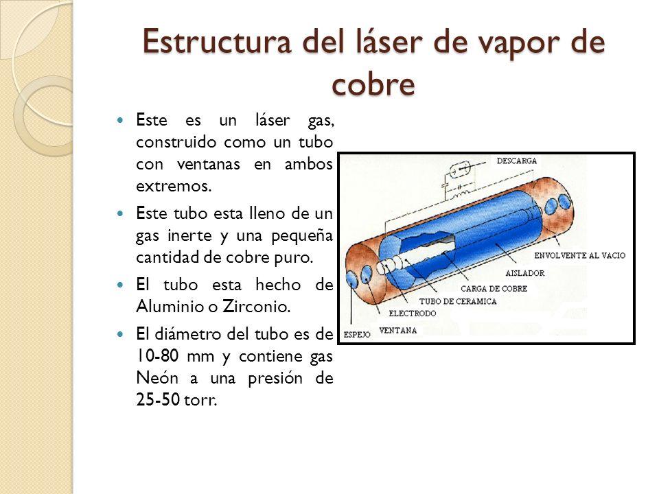 Estructura del láser de vapor de cobre Este es un láser gas, construido como un tubo con ventanas en ambos extremos. Este tubo esta lleno de un gas in