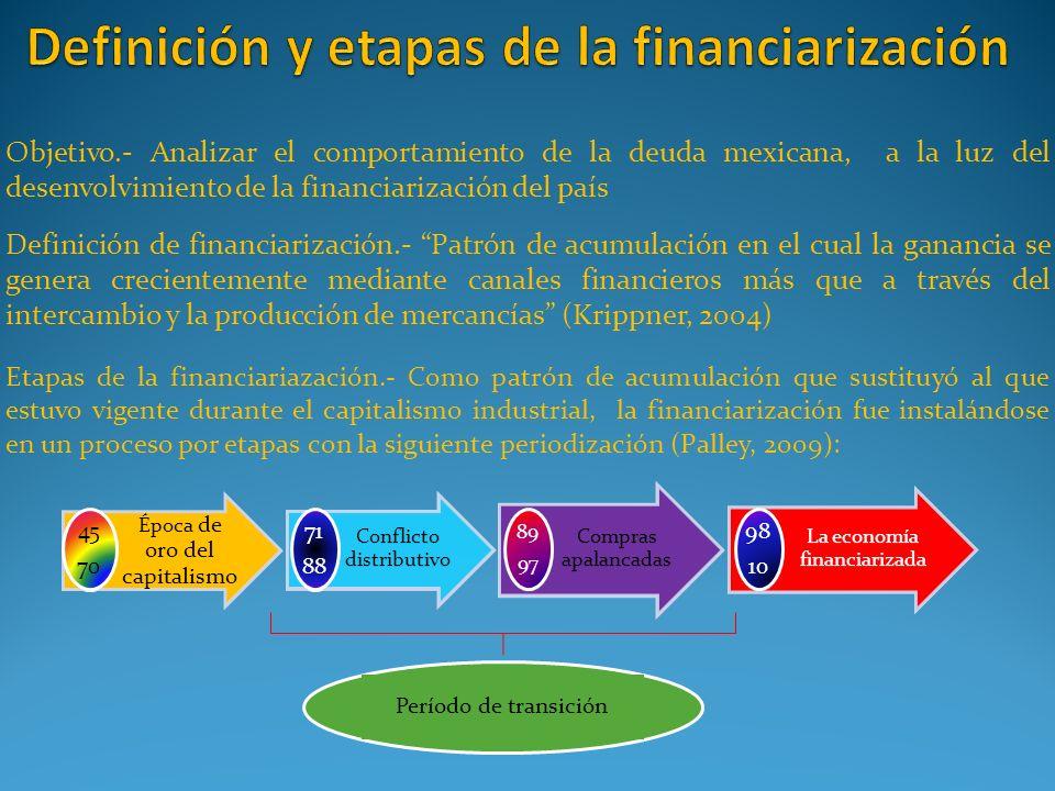Definición de financiarización.- Patrón de acumulación en el cual la ganancia se genera crecientemente mediante canales financieros más que a través d