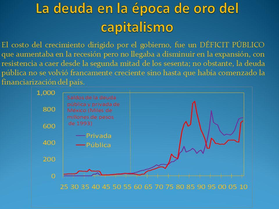 El costo del crecimiento dirigido por el gobierno, fue un DÉFICIT PÚBLICO que aumentaba en la recesión pero no llegaba a disminuir en la expansión, co