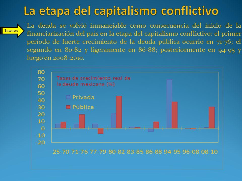 La deuda se volvió inmanejable como consecuencia del inicio de la financiarización del país en la etapa del capitalismo conflictivo: el primer período