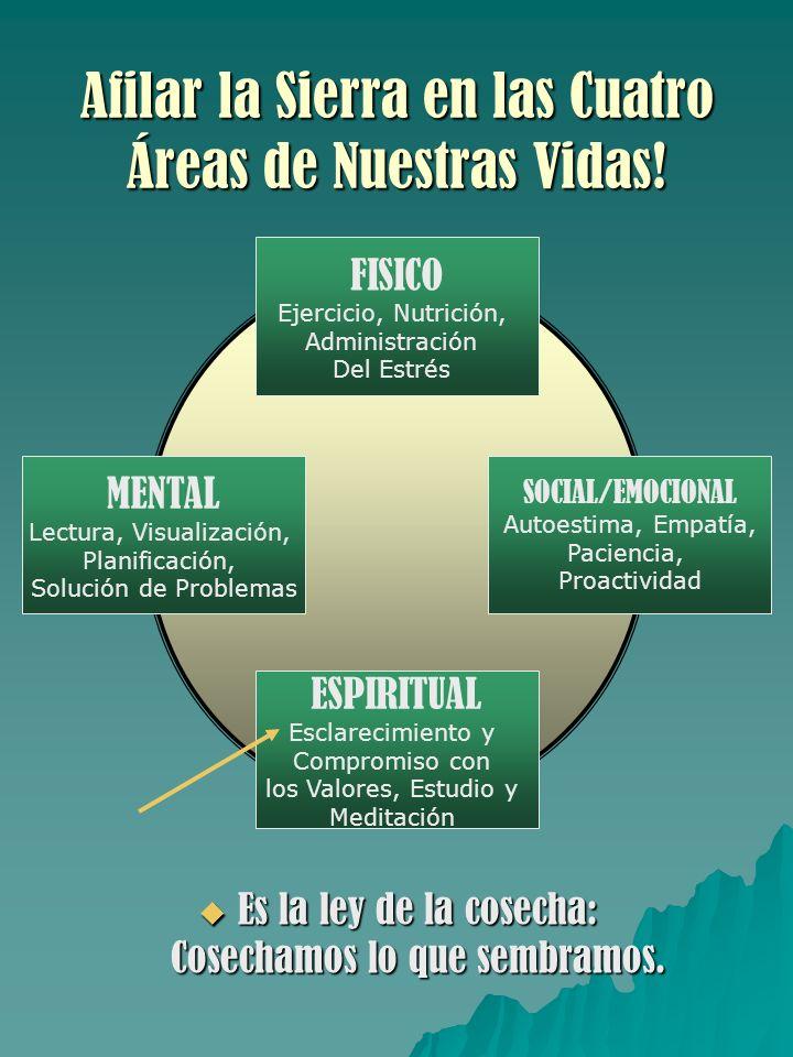 Afilar la Sierra en las Cuatro Áreas de Nuestras Vidas! FISICO Ejercicio, Nutrición, Administración Del Estrés SOCIAL/EMOCIONAL Autoestima, Empatía, P