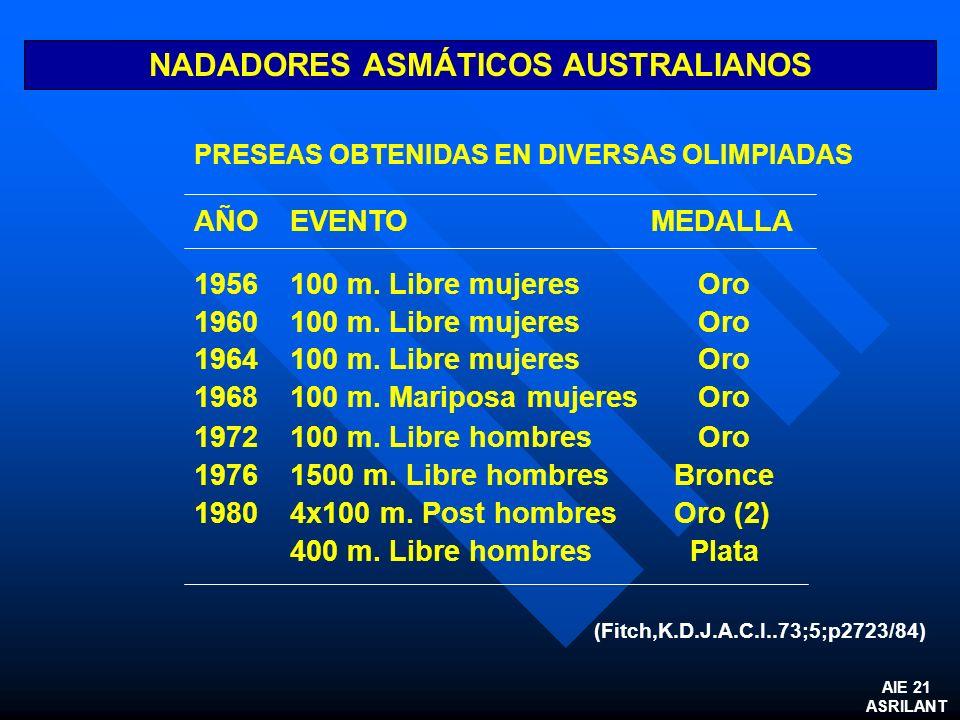AÑOEVENTO MEDALLA (Fitch,K.D.J.A.C.I..73;5;p2723/84) NADADORES ASMÁTICOS AUSTRALIANOS PRESEAS OBTENIDAS EN DIVERSAS OLIMPIADAS 1956100 m. Libre mujere