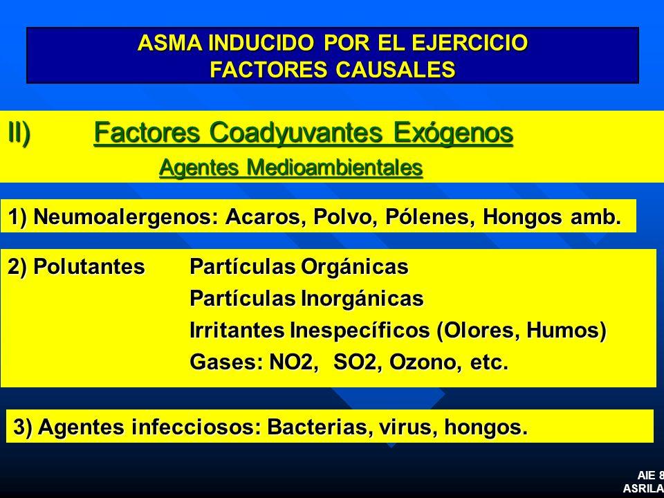 ASMA INDUCIDO POR EL EJERCICIO FACTORES CAUSALES II) Factores Coadyuvantes Exógenos Agentes Medioambientales Agentes Medioambientales 2) Polutantes Pa