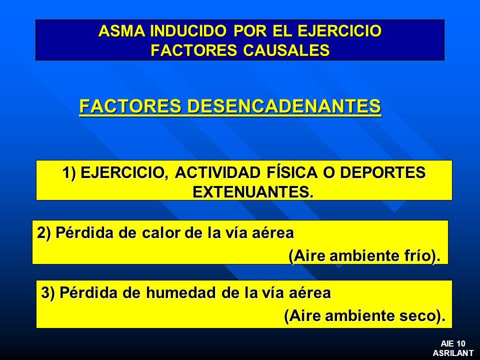 ASMA INDUCIDO POR EL EJERCICIO FACTORES CAUSALES FACTORES DESENCADENANTES 1) EJERCICIO, ACTIVIDAD FÍSICA O DEPORTES EXTENUANTES. 3) Pérdida de humedad