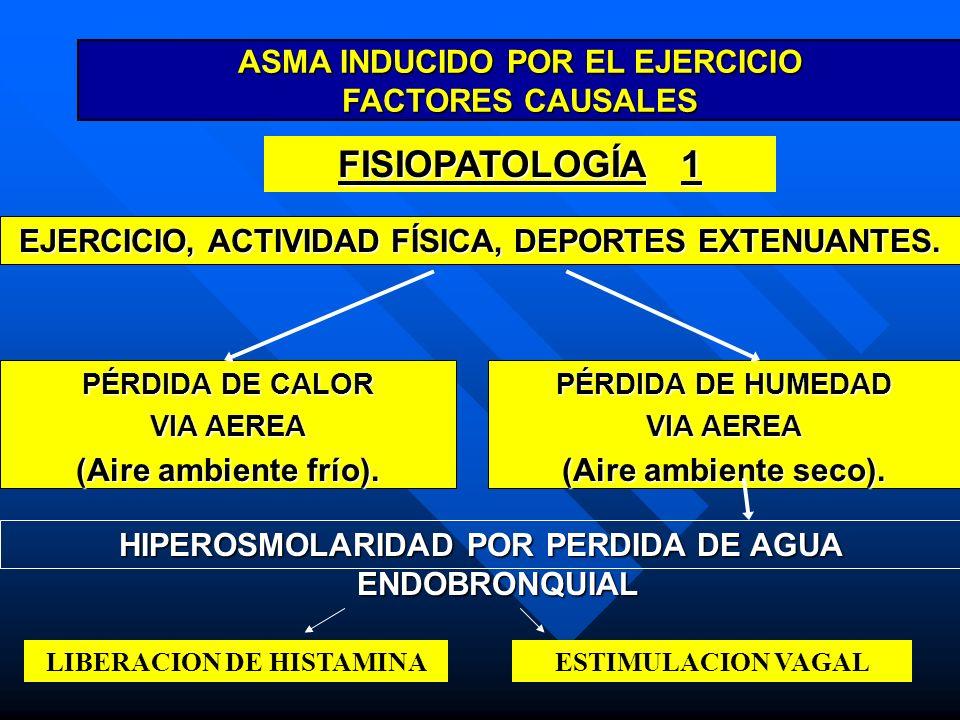 ASMA INDUCIDO POR EL EJERCICIO FACTORES CAUSALES EJERCICIO, ACTIVIDAD FÍSICA, DEPORTES EXTENUANTES. PÉRDIDA DE HUMEDAD VIA AEREA (Aire ambiente seco).