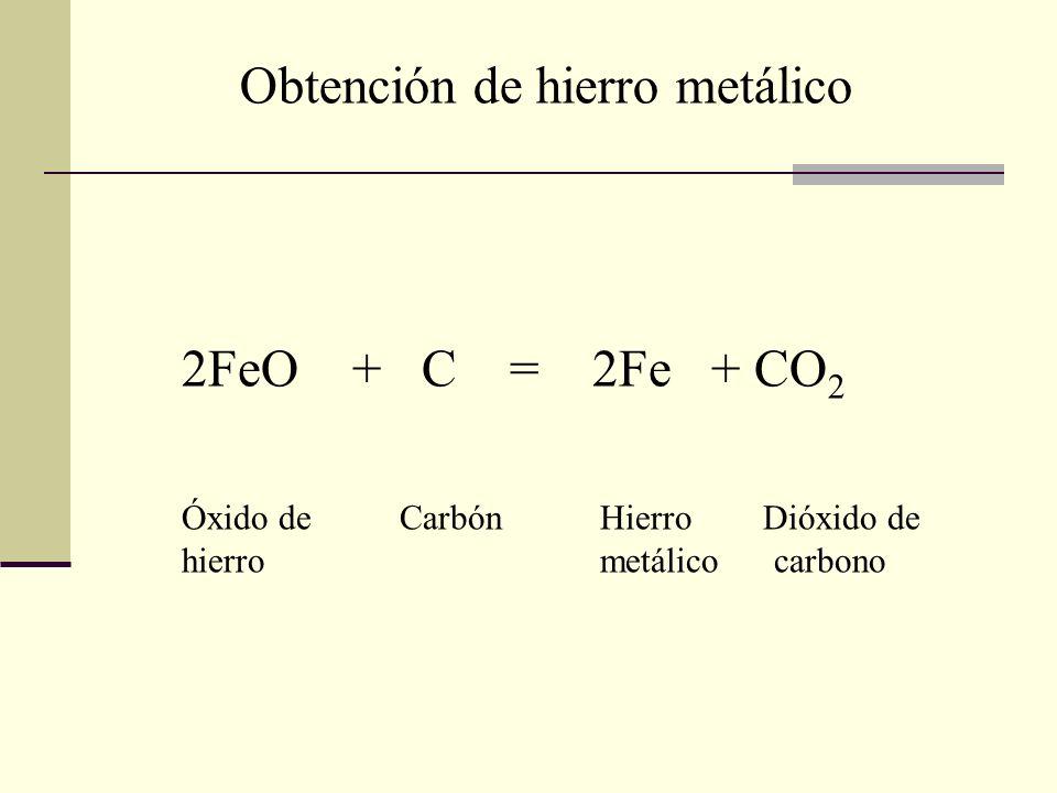 Obtención de hierro metálico 2FeO + C = 2Fe + CO 2 Óxido de Carbón Hierro Dióxido de hierro metálico carbono