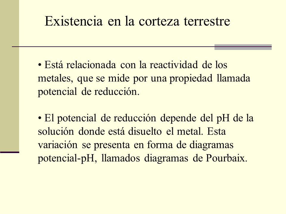 Existencia en la corteza terrestre Está relacionada con la reactividad de los metales, que se mide por una propiedad llamada potencial de reducción. E