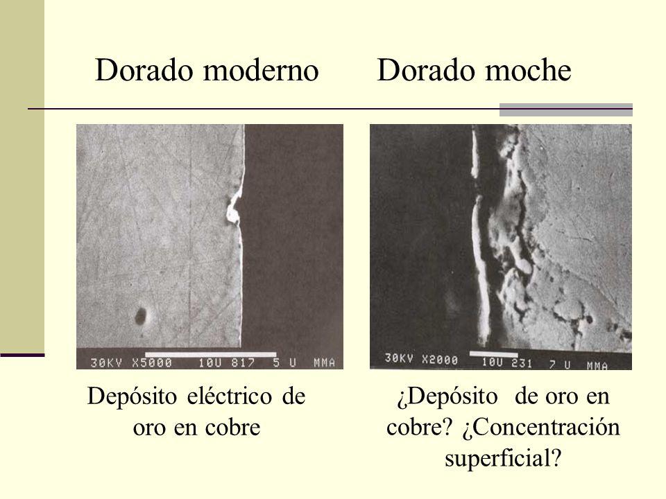 Depósito eléctrico de oro en cobre ¿Depósito de oro en cobre? ¿Concentración superficial? Dorado modernoDorado moche