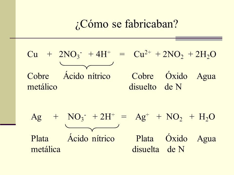 Cu + 2NO 3 - + 4H + = Cu 2+ + 2NO 2 + 2H 2 O Cobre Ácido nítrico Cobre Óxido Agua metálico disuelto de N Ag + NO 3 - + 2H + = Ag + + NO 2 + H 2 O Plat