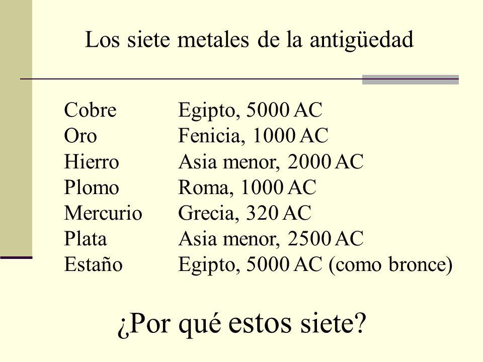 Cobre Oro Hierro Plomo Mercurio Plata Estaño Los siete metales de la antigüedad ¿Por qué estos siete? Egipto, 5000 AC Fenicia, 1000 AC Asia menor, 200