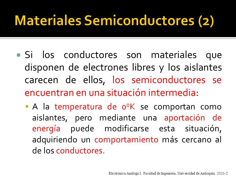 Si los conductores son materiales que disponen de electrones libres y los aislantes carecen de ellos, los semiconductores se encuentran en una situación intermedia: A la temperatura de 0 o K se comportan como aislantes, pero mediante una aportación de energía puede modificarse esta situación, adquiriendo un comportamiento más cercano al de los conductores.