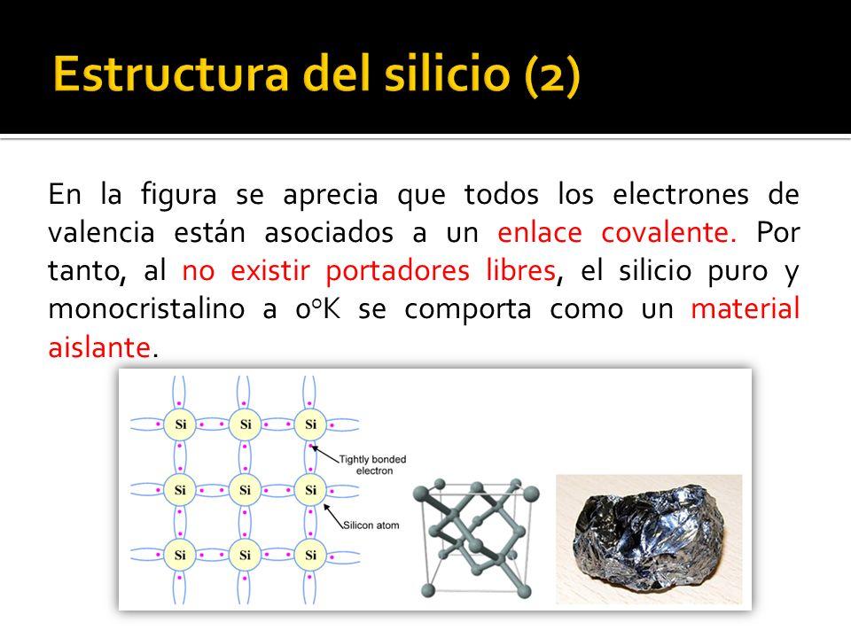 En la figura se aprecia que todos los electrones de valencia están asociados a un enlace covalente.