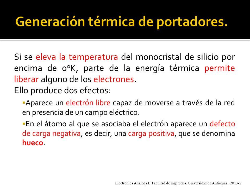 Si se eleva la temperatura del monocristal de silicio por encima de 0 o K, parte de la energía térmica permite liberar alguno de los electrones.