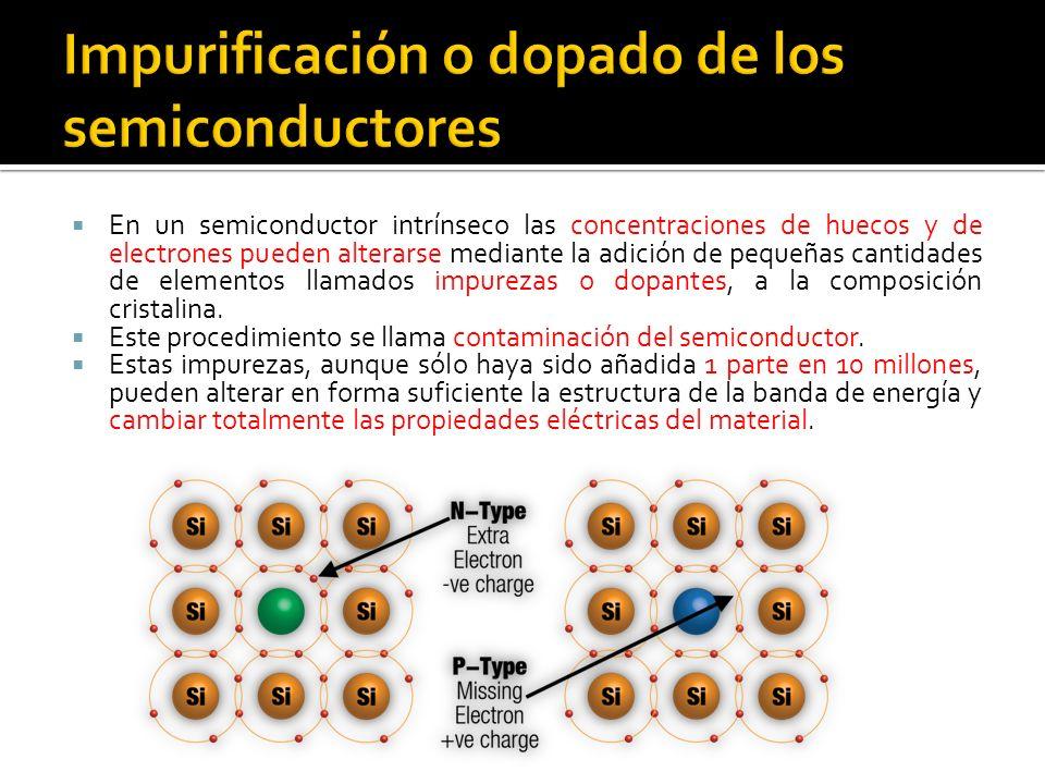 En un semiconductor intrínseco las concentraciones de huecos y de electrones pueden alterarse mediante la adición de pequeñas cantidades de elementos llamados impurezas o dopantes, a la composición cristalina.