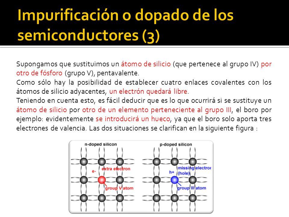 Supongamos que sustituimos un átomo de silicio (que pertenece al grupo IV) por otro de fósforo (grupo V), pentavalente.