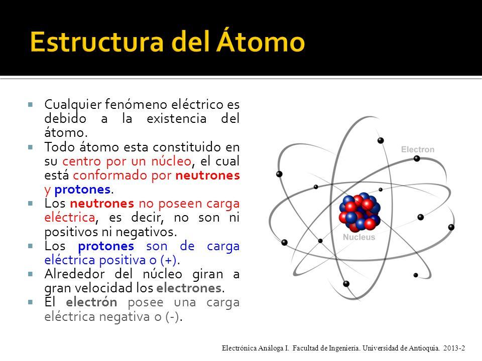 Cualquier fenómeno eléctrico es debido a la existencia del átomo.