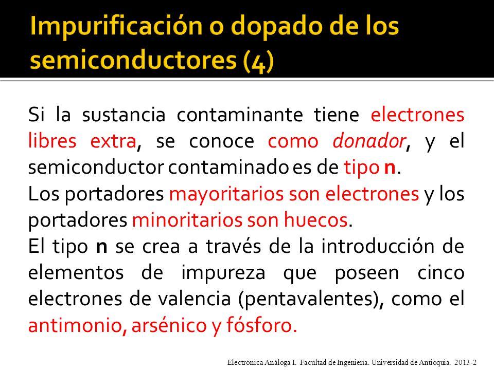 Si la sustancia contaminante tiene electrones libres extra, se conoce como donador, y el semiconductor contaminado es de tipo n.