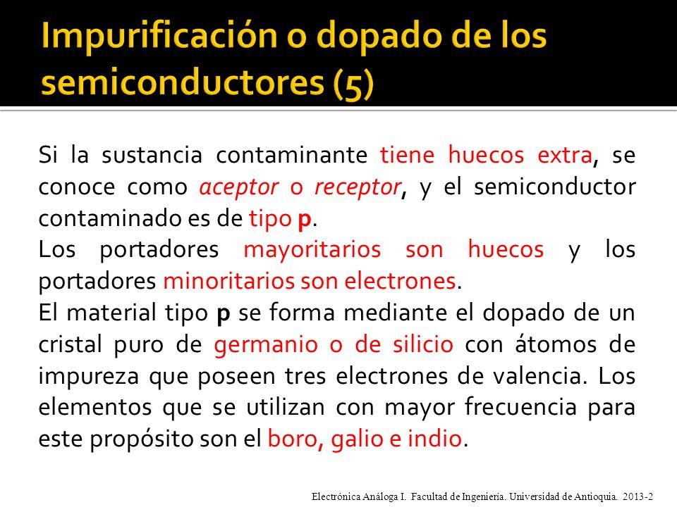 Si la sustancia contaminante tiene huecos extra, se conoce como aceptor o receptor, y el semiconductor contaminado es de tipo p.