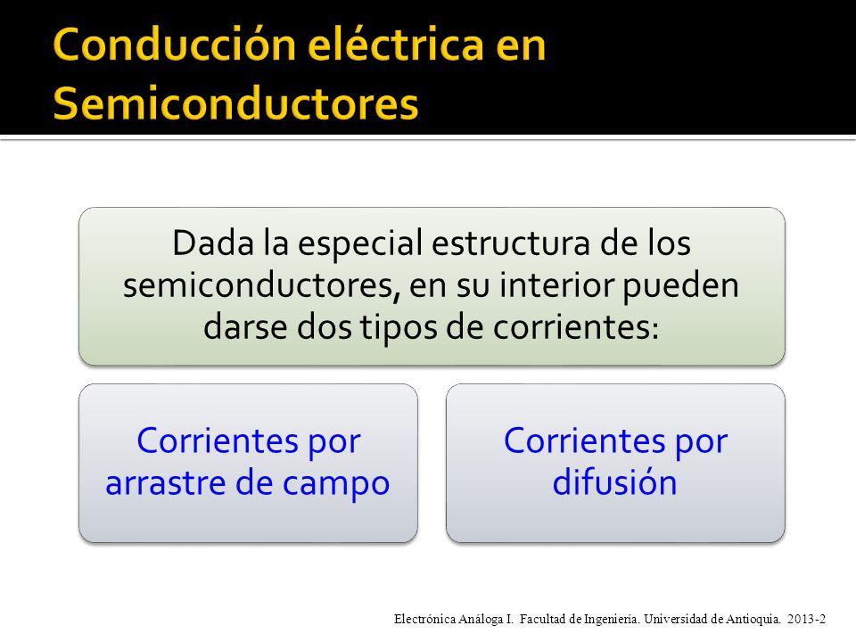 Dada la especial estructura de los semiconductores, en su interior pueden darse dos tipos de corrientes: Corrientes por arrastre de campo Corrientes por difusión Electrónica Análoga I.