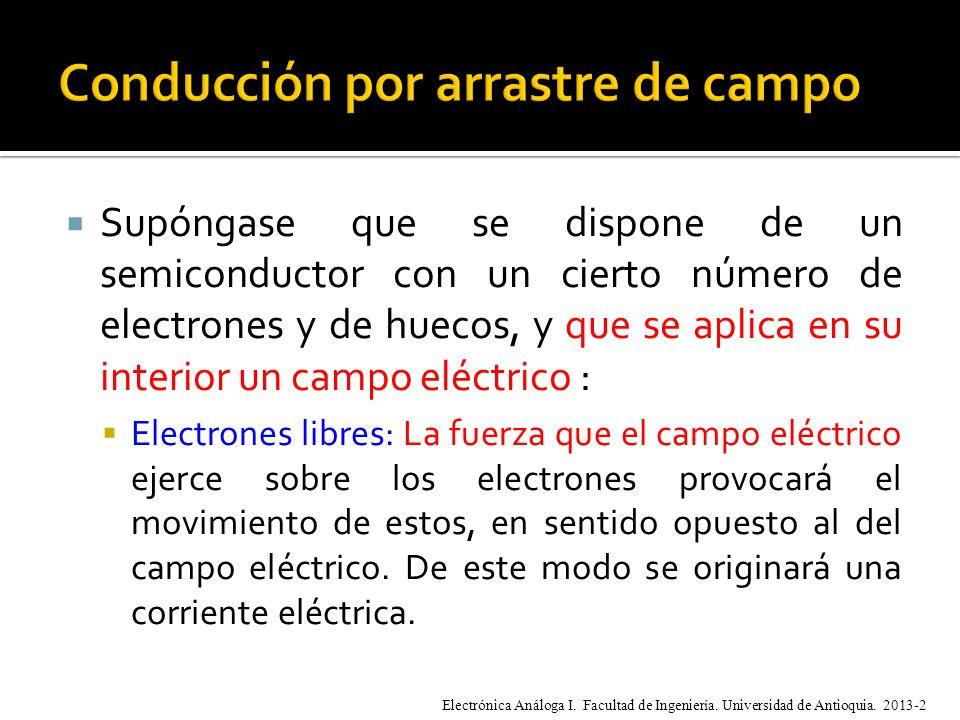 Supóngase que se dispone de un semiconductor con un cierto número de electrones y de huecos, y que se aplica en su interior un campo eléctrico : Electrones libres: La fuerza que el campo eléctrico ejerce sobre los electrones provocará el movimiento de estos, en sentido opuesto al del campo eléctrico.