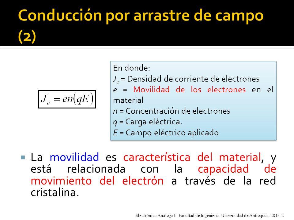 La movilidad es característica del material, y está relacionada con la capacidad de movimiento del electrón a través de la red cristalina.