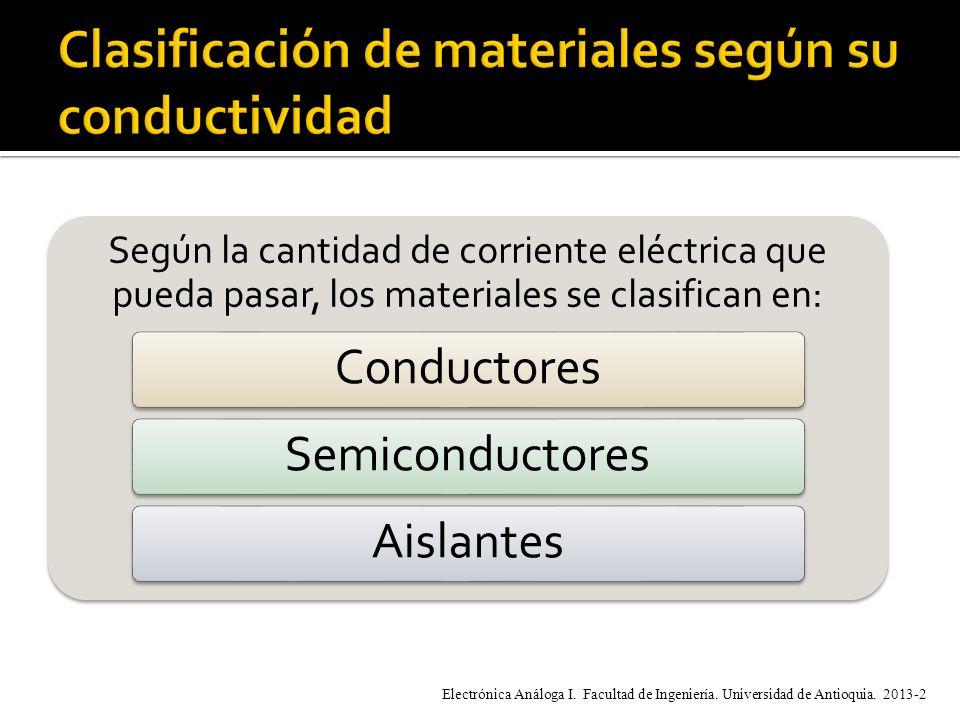 Según la cantidad de corriente eléctrica que pueda pasar, los materiales se clasifican en: ConductoresSemiconductoresAislantes Electrónica Análoga I.