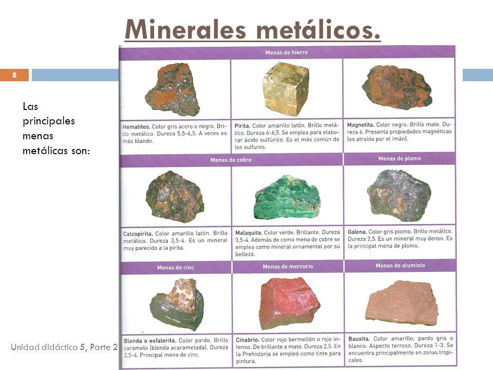 Minerales metálicos. Unidad didáctica 5, Parte 2 8 Las principales menas metálicas son: