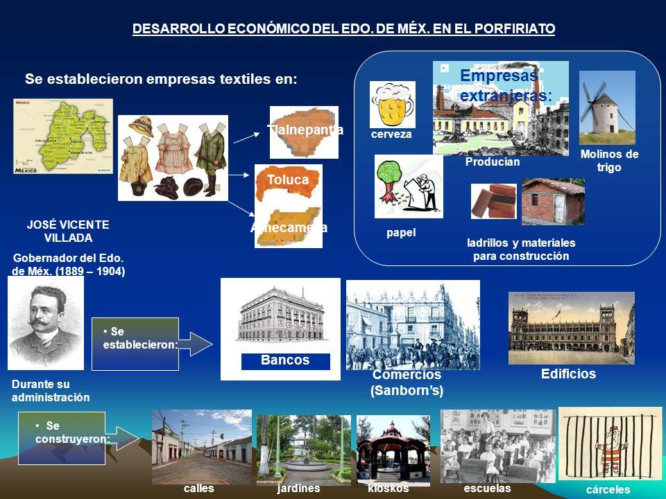 LA VIDA COTIDIANA DEL CAMPO Y LA CIUDAD Siglo XIX Los campesinos trabajaban sus tierras.