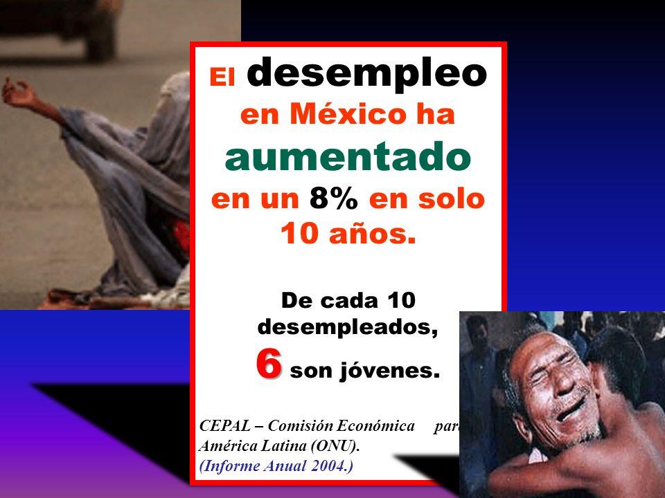MÉXICO HA PERDIDO COMPETIVIDAD.
