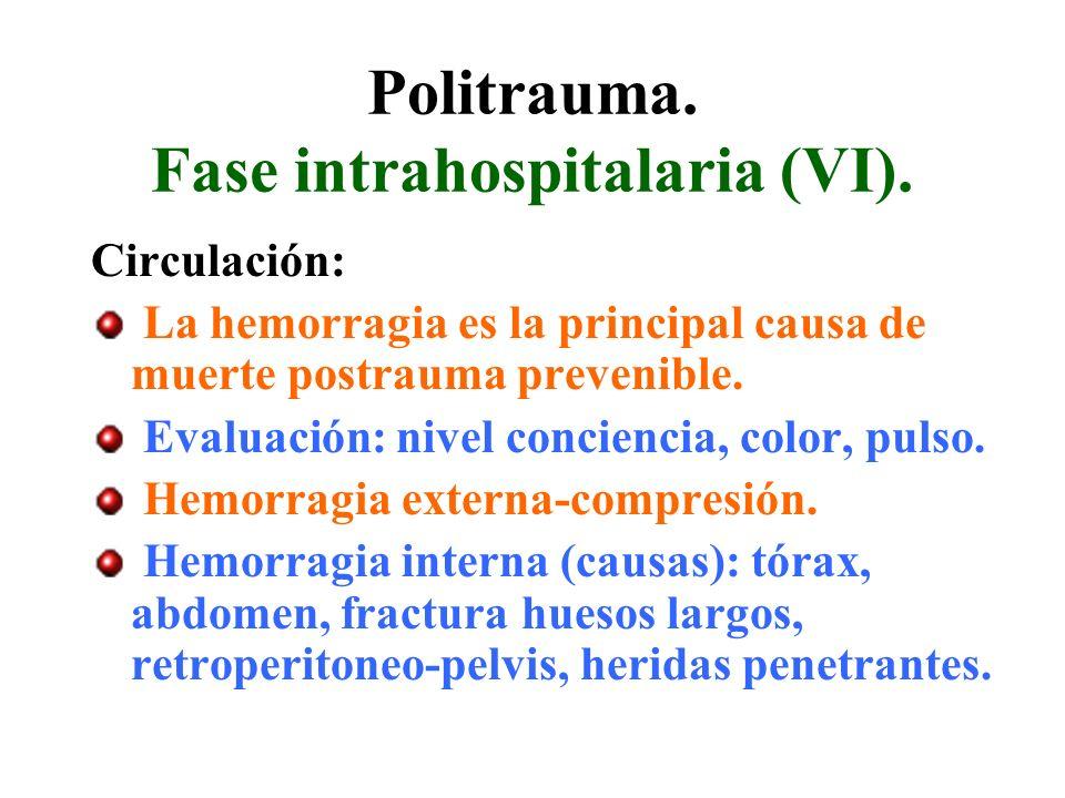 Politrauma. Fase intrahospitalaria (VI). Circulación: La hemorragia es la principal causa de muerte postrauma prevenible. Evaluación: nivel conciencia