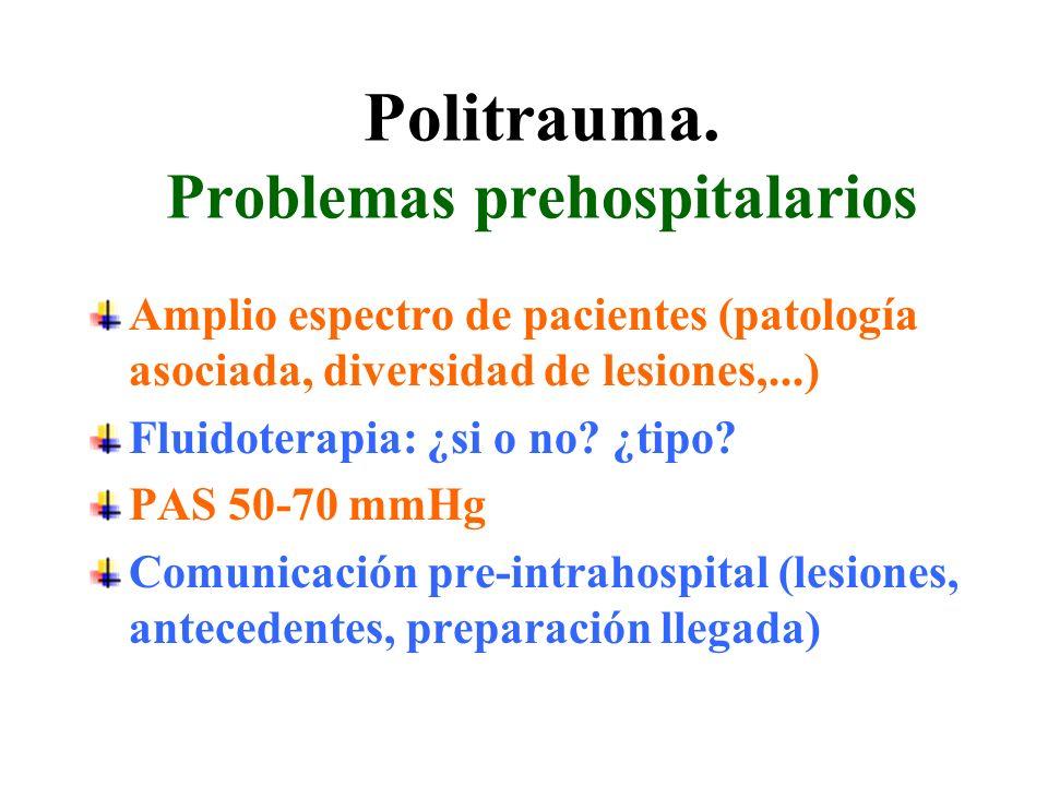 Politrauma. Problemas prehospitalarios Amplio espectro de pacientes (patología asociada, diversidad de lesiones,...) Fluidoterapia: ¿si o no? ¿tipo? P