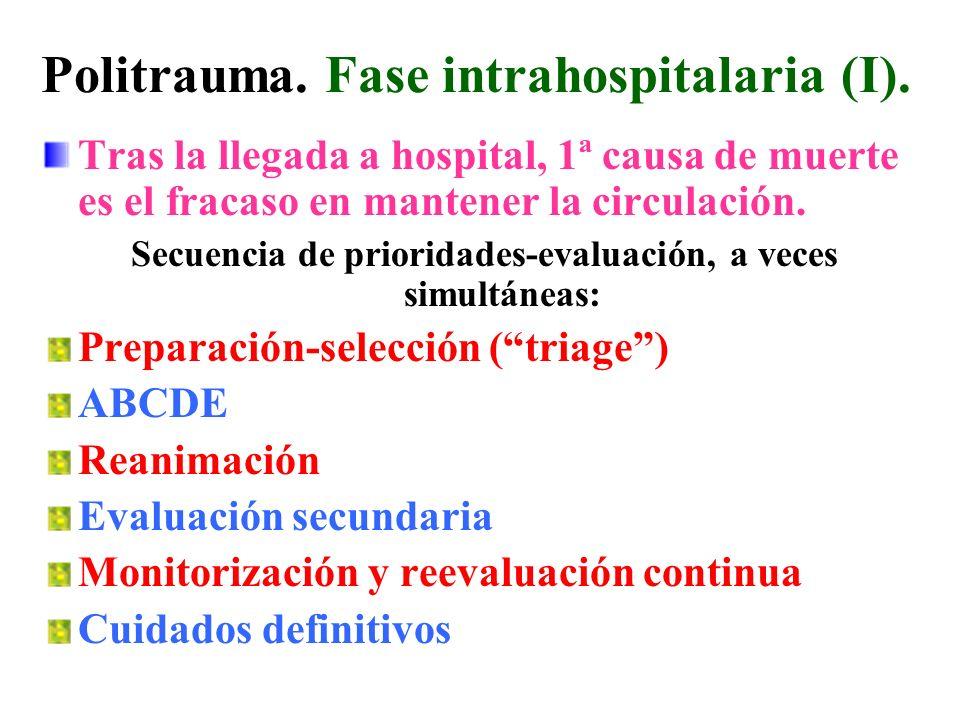 Politrauma. Fase intrahospitalaria (I). Tras la llegada a hospital, 1ª causa de muerte es el fracaso en mantener la circulación. Secuencia de priorida