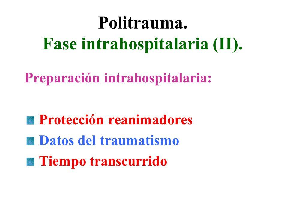 Politrauma. Fase intrahospitalaria (II). Preparación intrahospitalaria: Protección reanimadores Datos del traumatismo Tiempo transcurrido