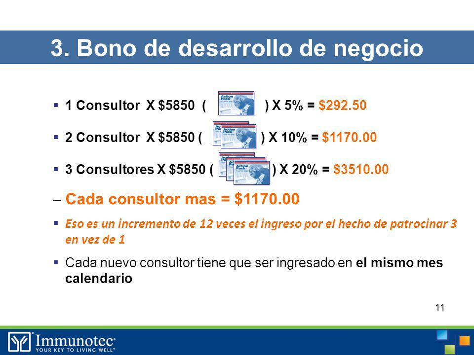 11 1 Consultor X $5850 ( ) X 5% = $292.50 2 Consultor X $5850 ( ) X 10% = $1170.00 3 Consultores X $5850 ( ) X 20% = $3510.00 – Cada consultor mas = $1170.00 Eso es un incremento de 12 veces el ingreso por el hecho de patrocinar 3 en vez de 1 Cada nuevo consultor tiene que ser ingresado en el mismo mes calendario 3.