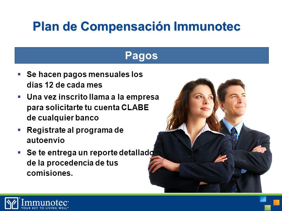 32 Plan de Compensación Immunotec Se hacen pagos mensuales los dias 12 de cada mes Una vez inscrito llama a la empresa para solicitarte tu cuenta CLABE de cualquier banco Registrate al programa de autoenvio Se te entrega un reporte detallado de la procedencia de tus comisiones.
