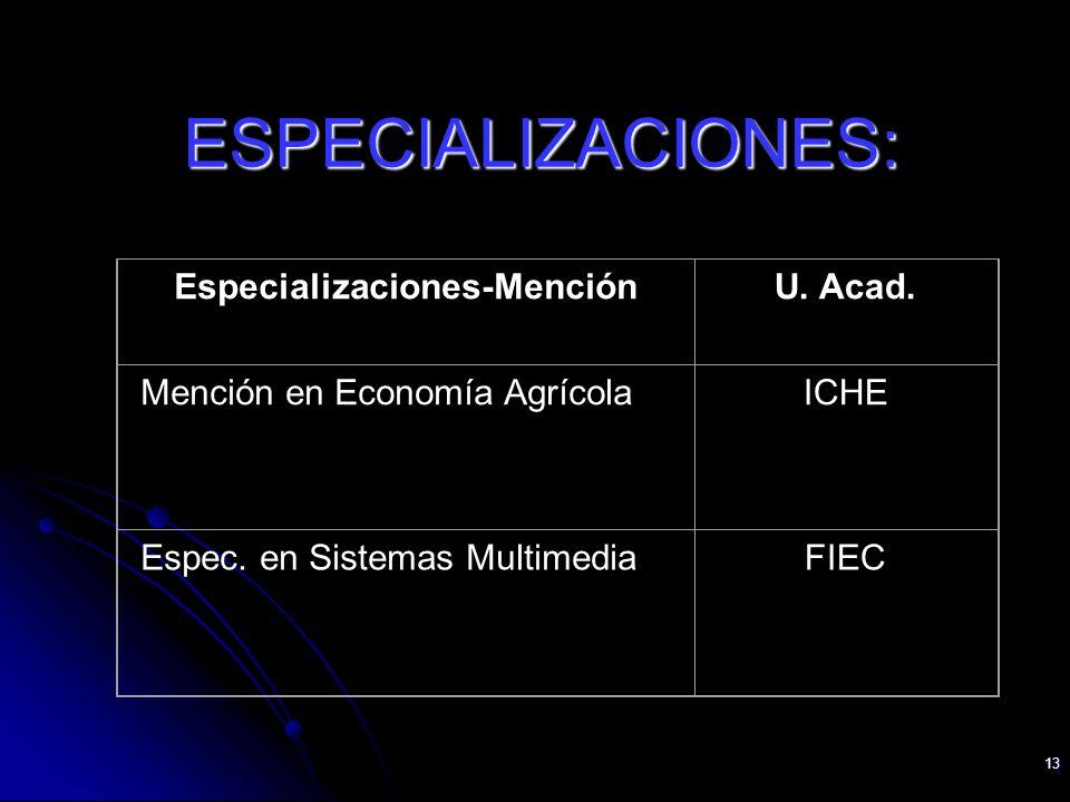13 Especializaciones-MenciónU. Acad. Mención en Economía Agrícola ICHE Espec. en Sistemas Multimedia FIEC ESPECIALIZACIONES: