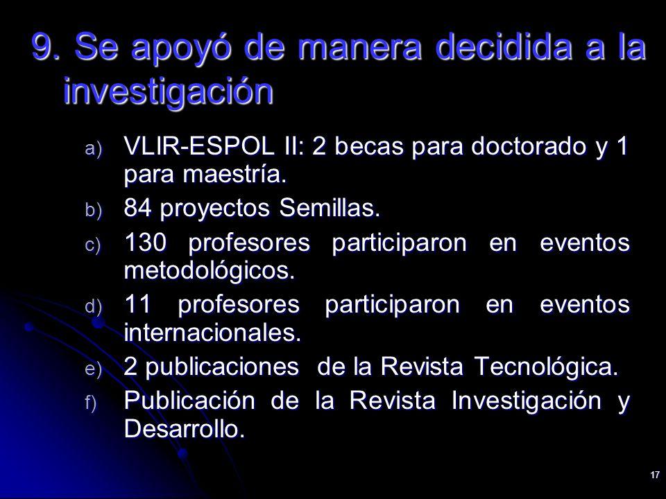 17 9. Se apoyó de manera decidida a la investigación a) VLIR-ESPOL II: 2 becas para doctorado y 1 para maestría. b) 84 proyectos Semillas. c) 130 prof