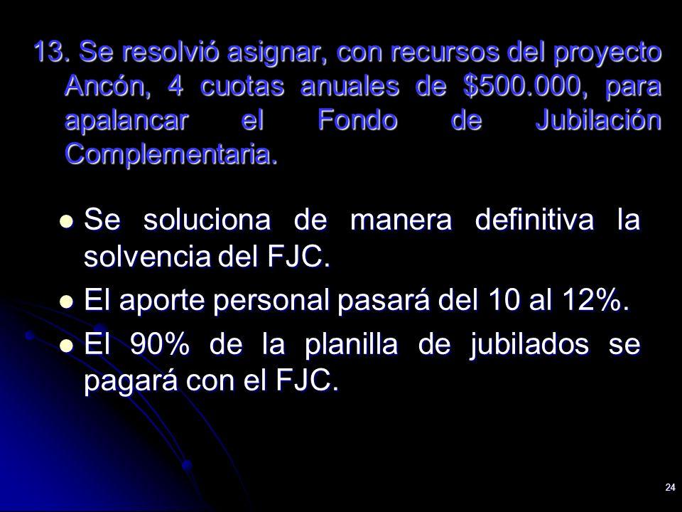 24 13. Se resolvió asignar, con recursos del proyecto Ancón, 4 cuotas anuales de $500.000, para apalancar el Fondo de Jubilación Complementaria. Se so