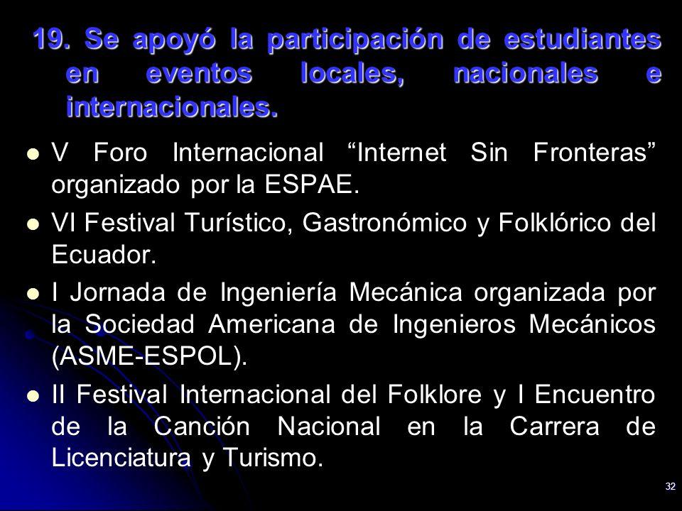 32 V Foro Internacional Internet Sin Fronteras organizado por la ESPAE. VI Festival Turístico, Gastronómico y Folklórico del Ecuador. I Jornada de Ing