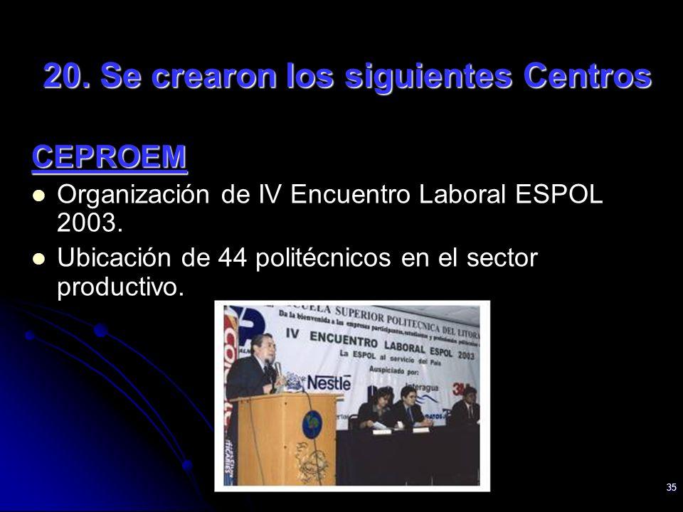 35 CEPROEM Organización de IV Encuentro Laboral ESPOL 2003. Ubicación de 44 politécnicos en el sector productivo. 20. Se crearon los siguientes Centro