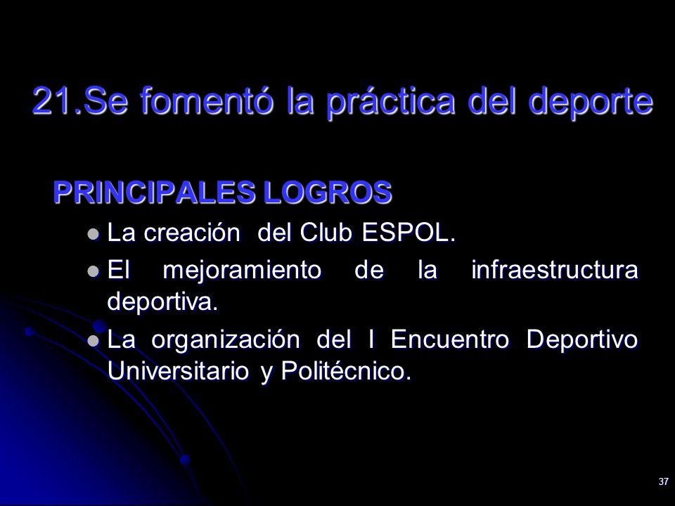 37 21.Se fomentó la práctica del deporte PRINCIPALES LOGROS La creación del Club ESPOL. La creación del Club ESPOL. El mejoramiento de la infraestruct