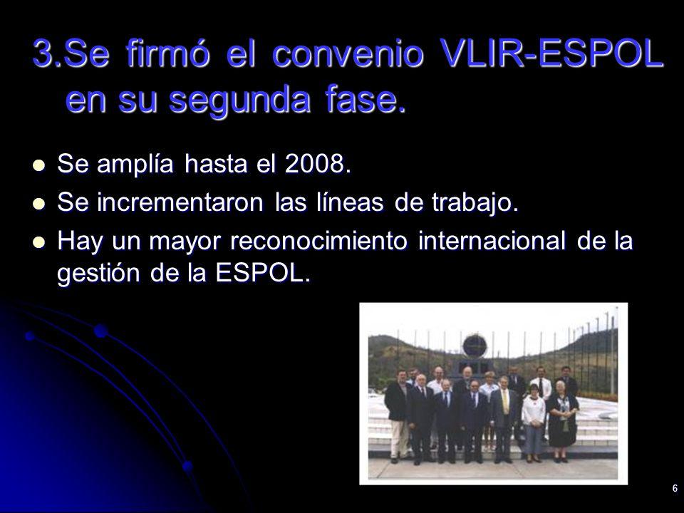 6 3.Se firmó el convenio VLIR-ESPOL en su segunda fase. Se amplía hasta el 2008. Se amplía hasta el 2008. Se incrementaron las líneas de trabajo. Se i