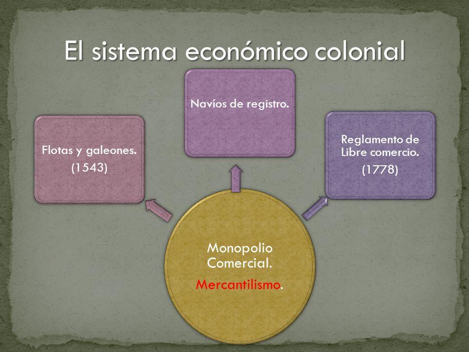 Monopolio Comercial. Mercantilismo. Flotas y galeones. (1543) Navíos de registro. Reglamento de Libre comercio. (1778)