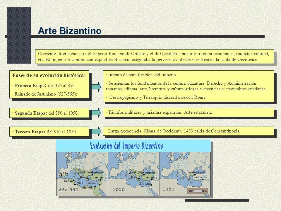 Volver Arte Bizantino Creciente diferencia entre el Imperio Romano de Oriente y el de Occidente: mejor estructura económica, tradición cultural, etc.