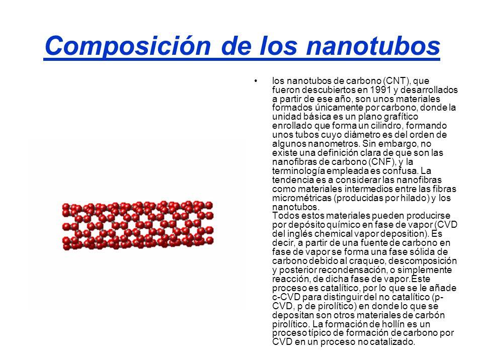 Composición de los nanotubos los nanotubos de carbono (CNT), que fueron descubiertos en 1991 y desarrollados a partir de ese año, son unos materiales